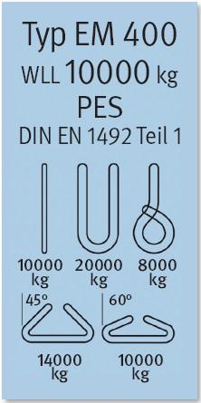 Kennzeichnung